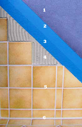 badezimmer abdichten anleitung, dichtstoffhandel.de, Badezimmer